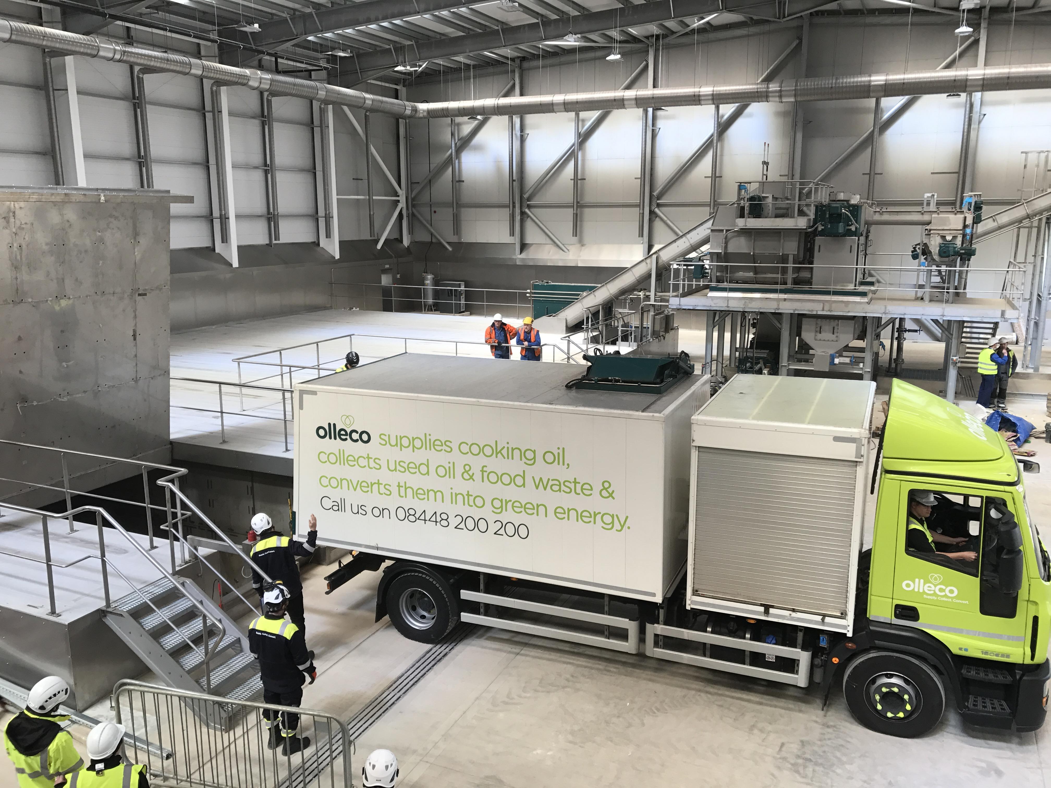 Biogas   Anaerobic Digestion   Food Waste Recylcing   Biomass